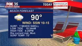 Beach and Boat Forecast: May 5, 2021