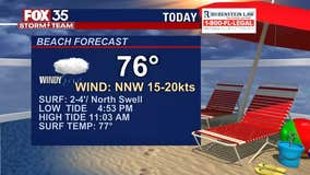 Beach and Boating Forecast: May 13, 2021