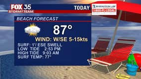 Beach and Boating Forecast: May 11, 2021