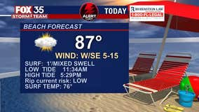 Beach and Boating Forecast: May 6, 2021
