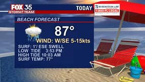 Beach and Boating Forecast: May 12, 2021