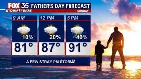 Father's Day weekend forecast: Hot with some storms mixed in