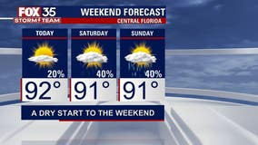 Dry start to the weekend but keep that umbrella handy