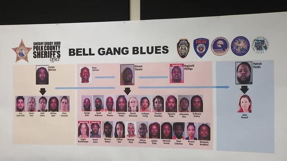 polk-drug-trafficking-bust.jpg