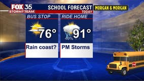 Back-to-school forecast: Hot and steamy as kids head back to class