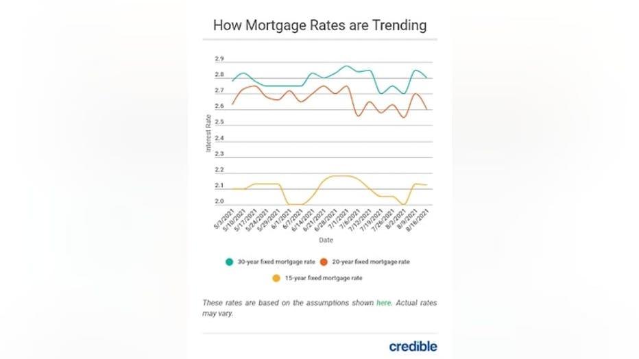 mortgage-rate-graph-1-82321.jpg