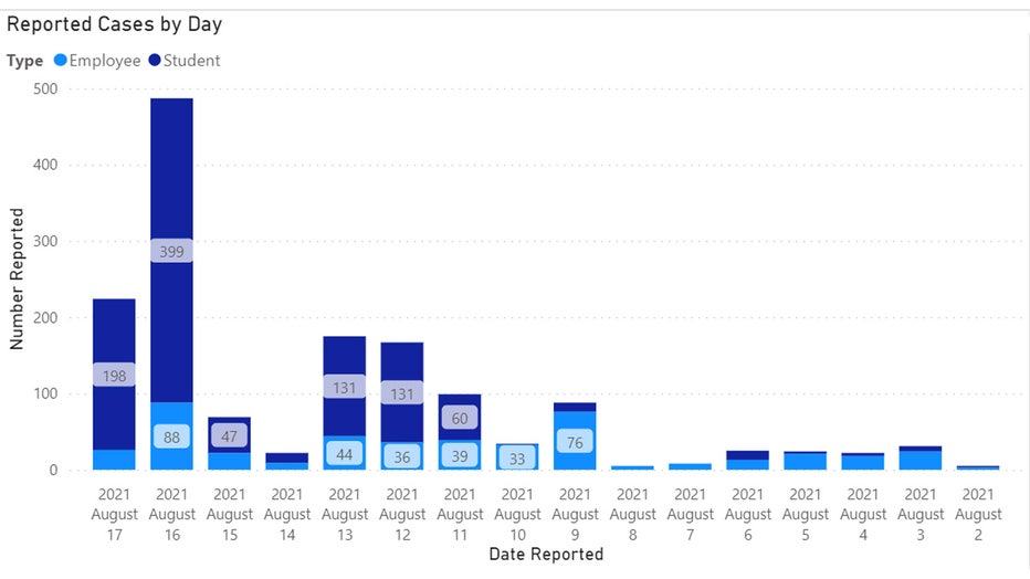 school-data-2.jpg