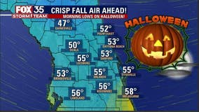 Halloween cooldown: Temperatures in the 40s and 50s to follow incoming front