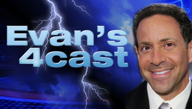 Evan's Forecast