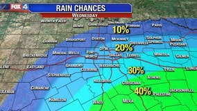 Rain Chances Going Up!