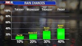Better Rain Chances!