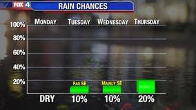 Rain Chance Return...For Some!
