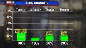 Warm, Muggy, Low Rain Chances