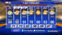 Have fall temperatures finally arrived? Cold front expected to bring cooler temps to North Texas