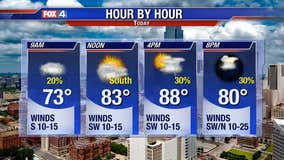 Muggy Now, Storms Later, Cooler Tomorrow