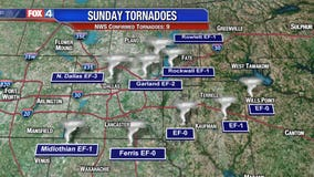 Nine tornadoes confirmed from Sunday night outbreak across North Texas