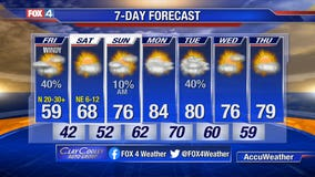 Brrr! Cold front arrives in North Texas