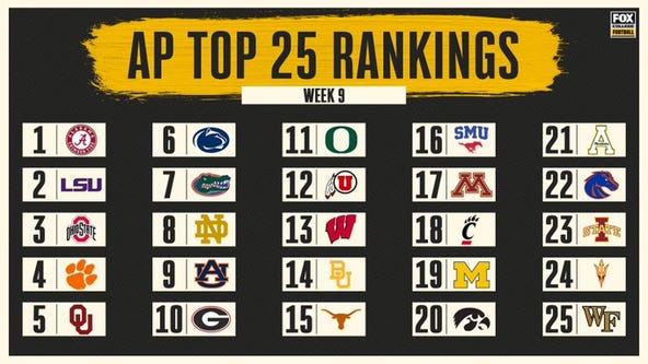 AP Top 25: Baylor jumps ahead of Texas; SMU moves up to No. 16