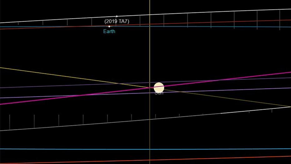 Orbital-Diagram.jpg