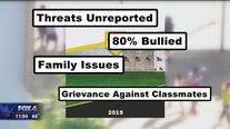 Secret Service study finds that school attackers show warning signs