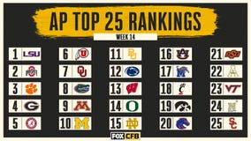 AP Top 25: OU moves up to No. 7; SMU, A&M drop out