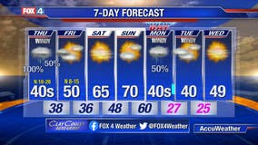 Cold front moves into North Texas following morning rain