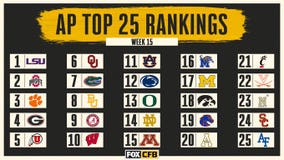 AP Top 25: Alabama out of top 5 for first time in 4 years; OU at No. 6