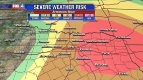 Threat increases Friday for damaging winds, hail and tornadoes across North Texas
