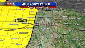 Today's Severe Weather Threat