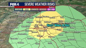 Strong storms, with severe weather possible for North Texas Sunday evening