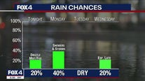 Temperatures on the way up, and rain chances this week