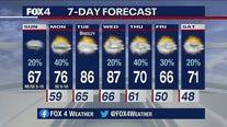 Small chance of rain Sunday