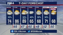 Warmer week (at least to start!)
