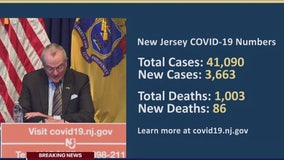 NJ death toll from coronavirus surpasses 1,000