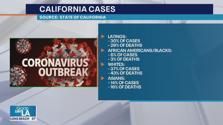 coronavirusbreakdown.jpg