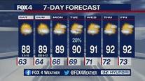 May 29 Evening Forecast