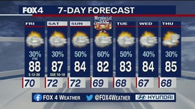 May 21 Evening Forecast