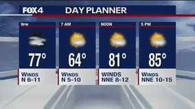 May 28 Evening Forecast