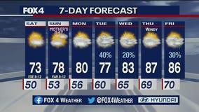 May 8 overnight forecast