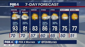 Slight Cool Down This Week