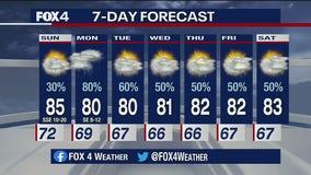 May 23 Forecast