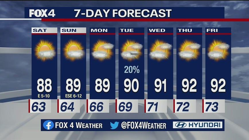 May 29 overnight forecast