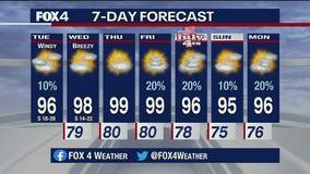 June 30 morning forecast