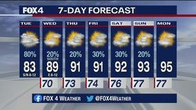 June 23 morning forecast