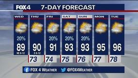 June 24 morning forecast