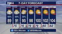 July 6 morning forecast