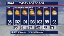 July 10 morning forecast