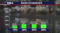 July 2 overnight forecast