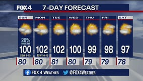 July 11 Weather Forecast