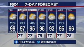 July 3, 2020 forecast